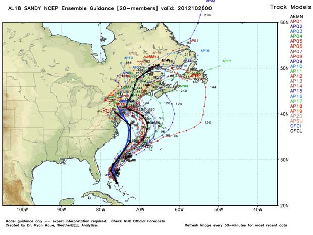 Hurricane Sandy Path Projections